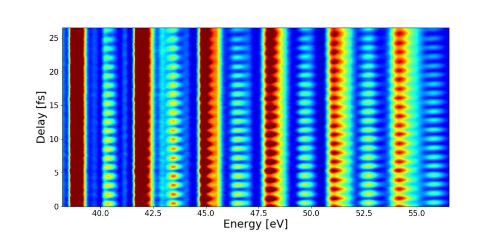 Nouvelle plateforme ATTOLab : Génération des premiers photons UVX et caractérisation de la structure attoseconde